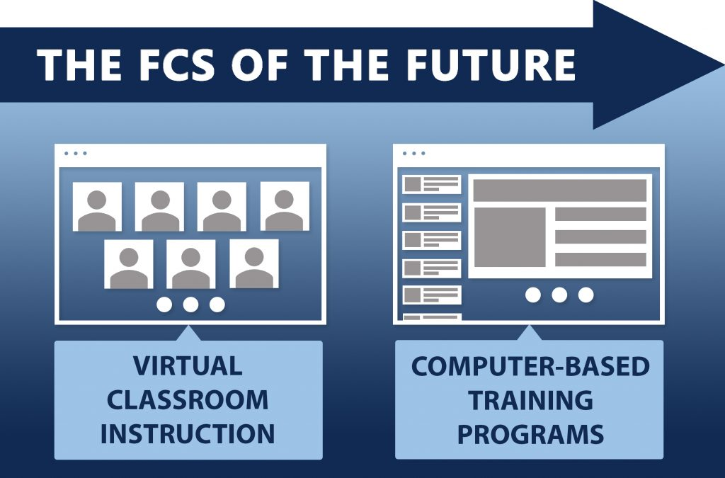 Future FCS