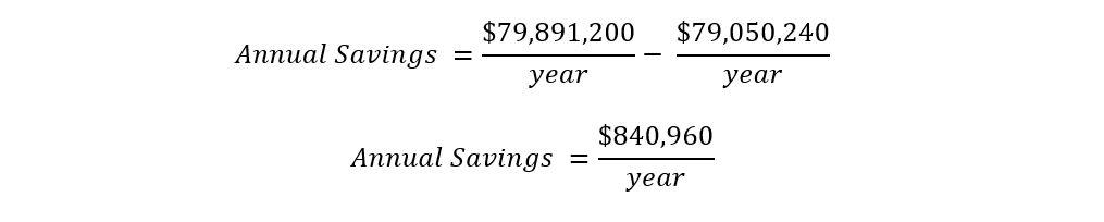 Heat Cost Equation 4